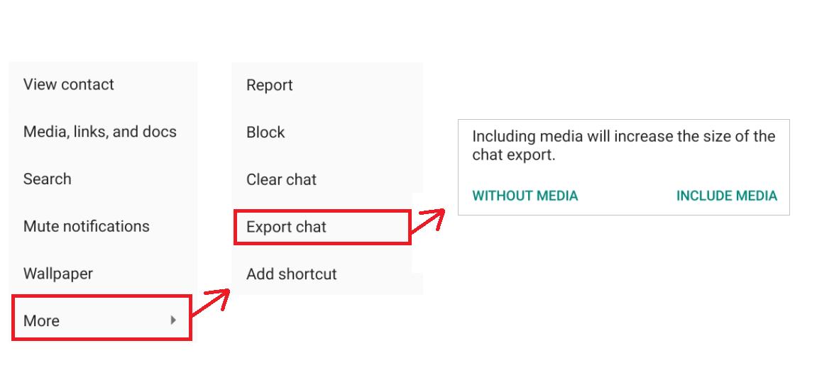 Export WhatsApp Messages to Telegram